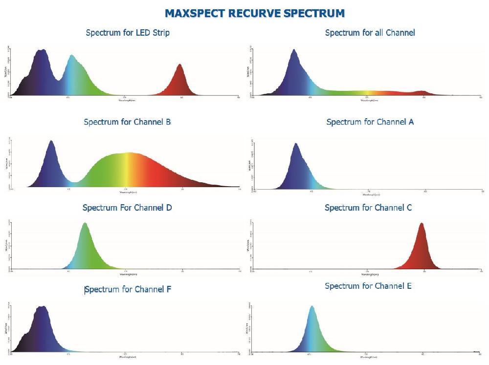 Maxspect-Recurve-Spectrum.jpg